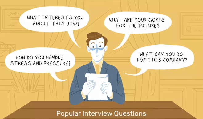 College Job Interview Questions and Answers   Career Track ...